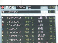 20180421 東京10R 府中S(1600) オウケンブラック 01