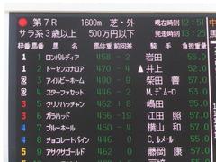 20151004 中山7R 3歳上500万下 トーセンカナロア 01