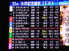 20160518 大井11R 大井記念(S2) ユーロビート 01