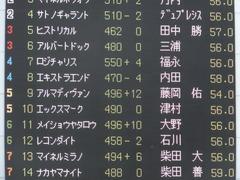 20160612 東京11R エプソムC(G3) アルマディヴァン 01