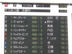 20180218 東京2R 3歳未勝利 ダノンシャレード 01