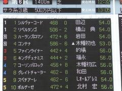 20150531 東京6R 3歳500万下 ファインライナー 01
