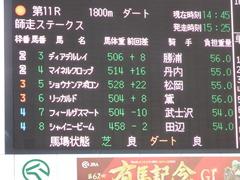 20171209 中山11R 師走S(OP) ショウナンアポロン 01