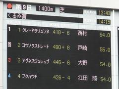 20161023 東京9R くるみ賞 2歳500万下 コウソクストレート 01