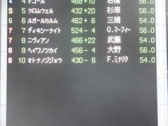 20190126 東京10R クロッカスS 3歳OP オトナノジジョウ 02