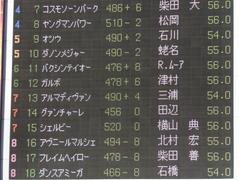 20151128 東京11R キャピタルS アルマディヴァン 01