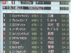 20180603 東京8R(500) ノーザンクリス 01