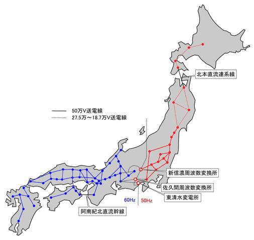 日本の商用周波数