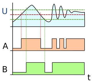 Smitt_hysteresis_graph.svg