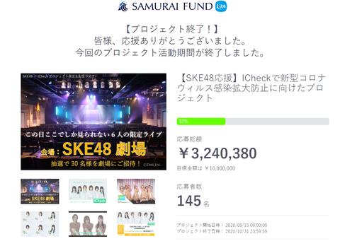 【悲報】SKEのクラウドファンディングが参加145人で金額も目標の3分の1しか到達せず