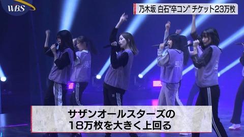【衝撃】 乃木坂46白石麻衣の卒業公演で10億円以上売り上げるwwwwwwwwwwwwwwwwwwwwwwwww