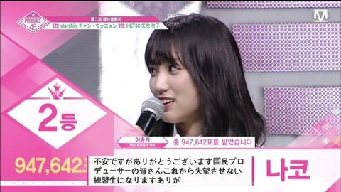 【速報】 PRODUCE48 第二回韓国国民投票結果 2位矢吹奈子 7位宮脇咲良 12位本田仁美 13位白間美瑠