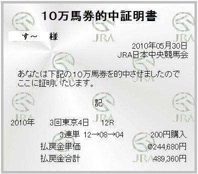 2010年5月30日第124回目黒記念(GII)