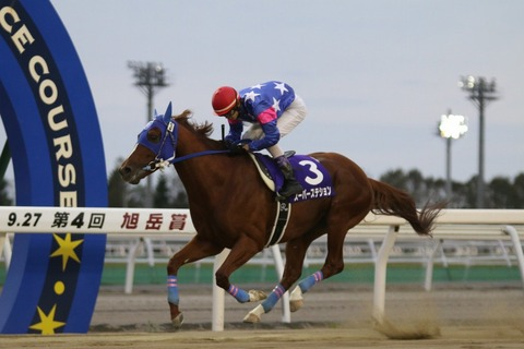 2018旭岳賞優勝・スーパーステション