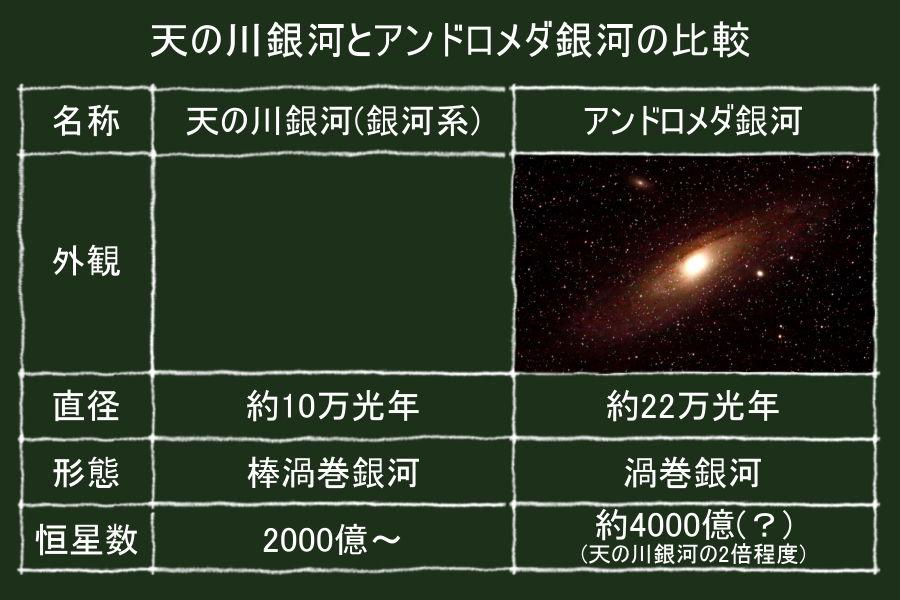 さぶすとりんぐ!彡(゚)(゚)「・・・・・・アンドロメダ銀河?」コメントコメントするトラックバック                substring