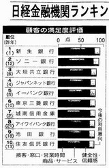 新生銀行(日経ランキング)