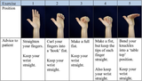 Finger-exercises-with-the-MCP-unconstrained-control-group