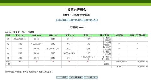 WIN5-天皇賞春2