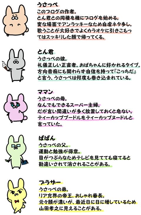 修正版自己紹介_キャラ別