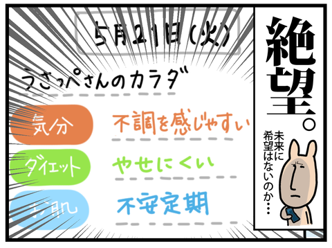 体調管理アプリ☆2-2