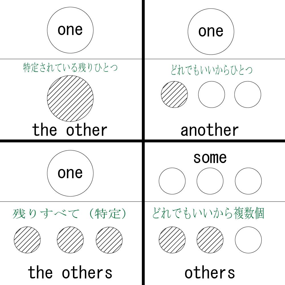 英語 中1の英語 : 評価 -- 1(最低) 2 3 4 5(最高 ...