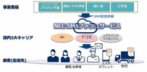 NEC02_480x