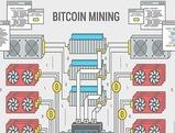 BitoCoin_mining_image
