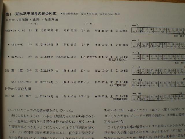 昭和35年寝台列車