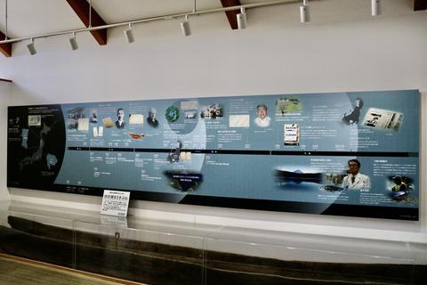 西湖ネイチャーセンター クニマス展示館-2