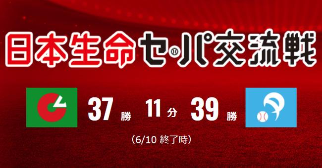 セ・リーグ(37勝)vsパ・リーグ(39勝)←あれ?今年もまたパ・リーグの勝ち越し?