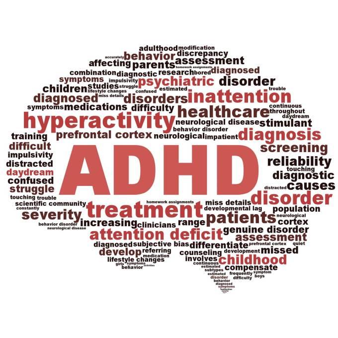 ADHD-wordcloud (1)