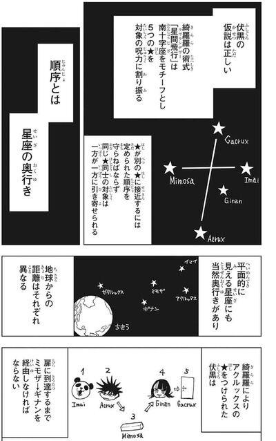 01c105de - 【悲報】最近の呪術廻戦、常人には理解できないと話題にwwwww