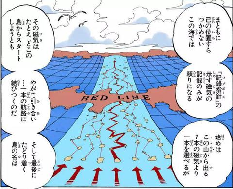 182a6d14 s - 【ONEPIECE-ワンピース-】「首領クリーク」さん、頂上決戦に参戦できる実力の持ち主だったwwwww