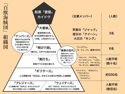 1a255f65 s - 【朗報】尾田栄一郎さん、見開きを描かせたらやっぱり神だったwwwww