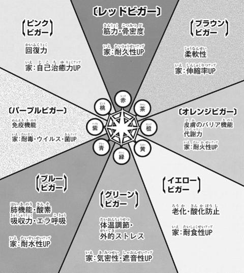 c117ee6e s - 【悲報】ジャンプ新連載「BUILDKING」唐突に悪役が出始めるwwwww
