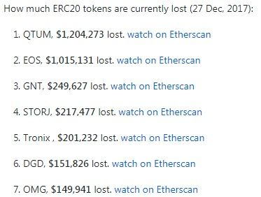 ERC223_lost