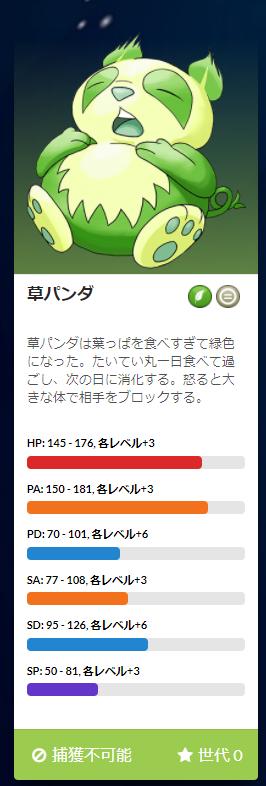 kusapanda_status
