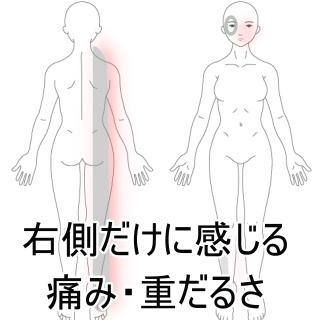 右側症状 n