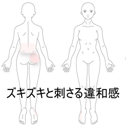 足首・臀部痛み
