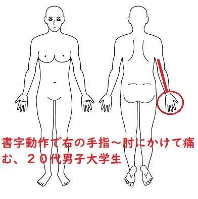 人体図 - コピー - コピー