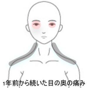 眼の奥の痛み