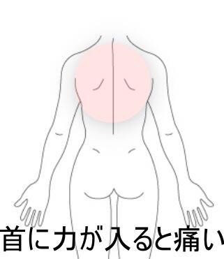 背部の痛み