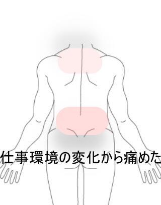 肩こり・腰痛