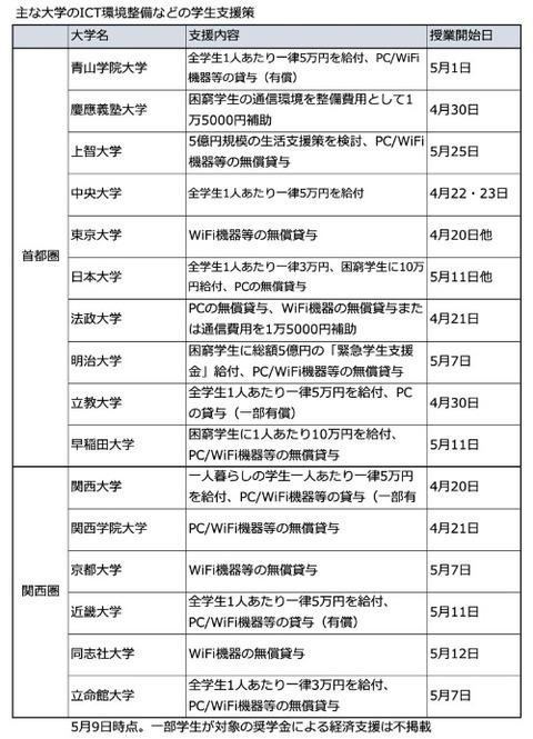 オンライン授業 補助金.jpg