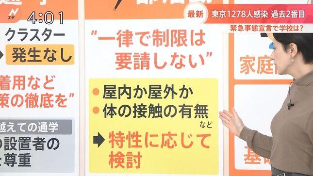 ホラン千秋キャスター ニットで横乳の形がクッキリ!!【巨乳】