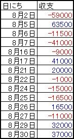 2013y09m04d_004833343