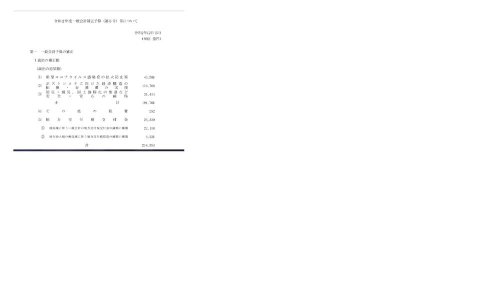 令和2年度 補正予算(第3号)