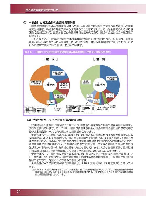 国の財政規模のみかたについて tokkai2512_05-page-004
