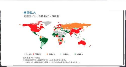 格差拡大 IMFの資料