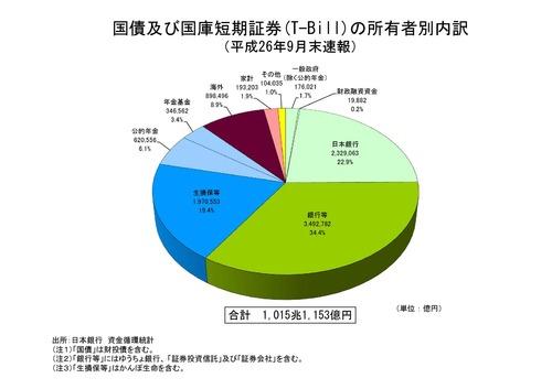 27年度国債管理計画 gaiyou150114-page-006